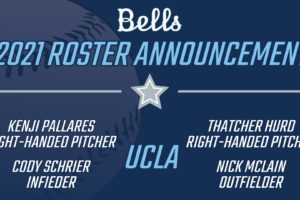 Batch of Young UCLA Talent Set Their Sights on Bellingham