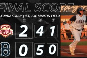 Offense Goes Quiet In Shutout Loss