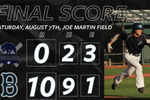 Bellingham Keeps Rolling with 10-0 Victory